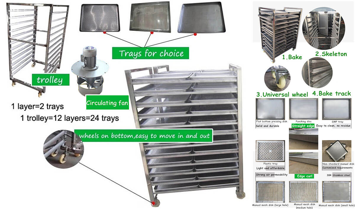 Main Parts of Hot Air Drying Oven