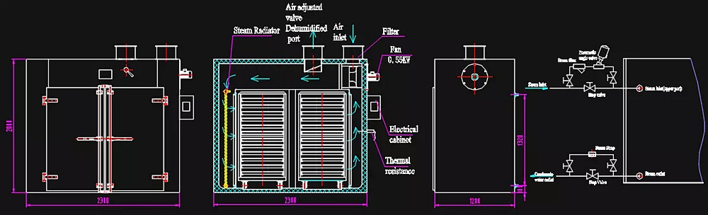 Working Principle of Hot Air Drying Oven